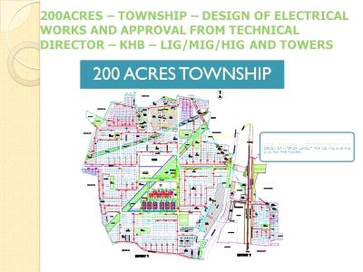 200Acres of Housing Project