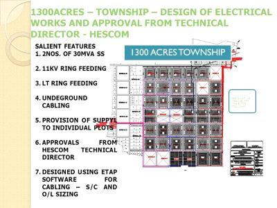 Bagalkot Town Development